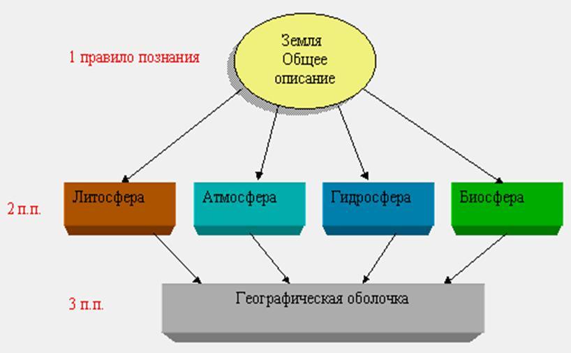 online strategiemodelle